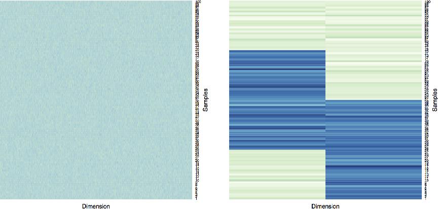 Figure 3 for Dynamic Tensor Clustering