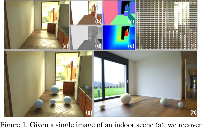 Figure 1 for Inverse Rendering for Complex Indoor Scenes: Shape, Spatially-Varying Lighting and SVBRDF from a Single Image
