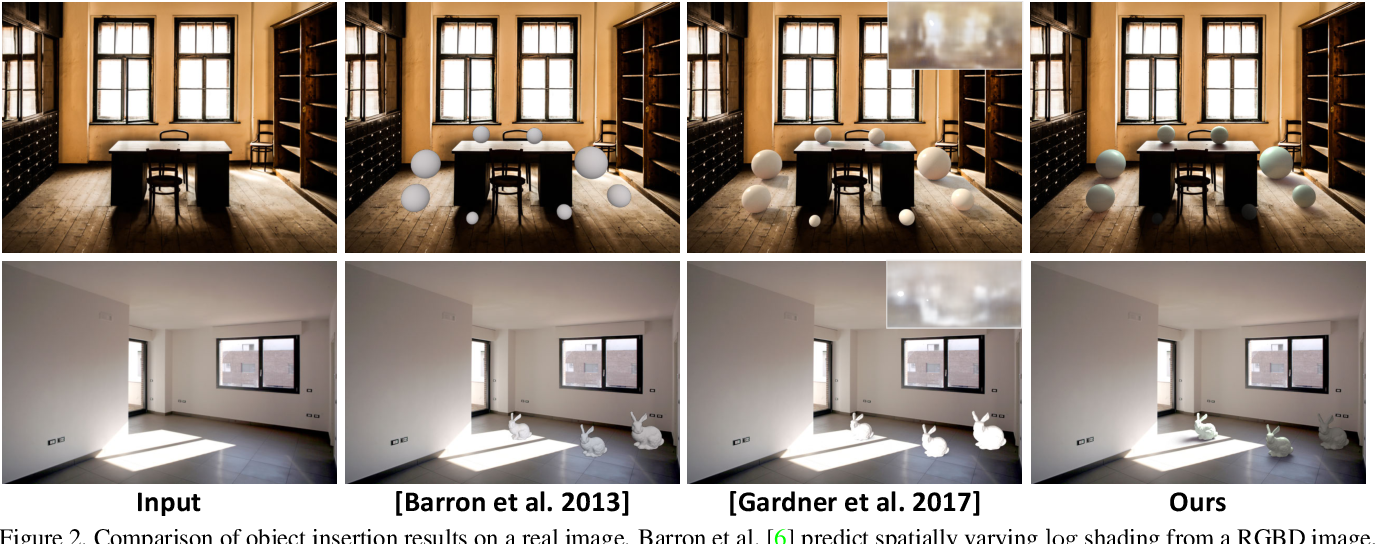 Figure 3 for Inverse Rendering for Complex Indoor Scenes: Shape, Spatially-Varying Lighting and SVBRDF from a Single Image