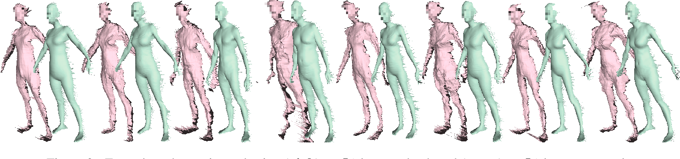 Figure 2 for FACSIMILE: Fast and Accurate Scans From an Image in Less Than a Second