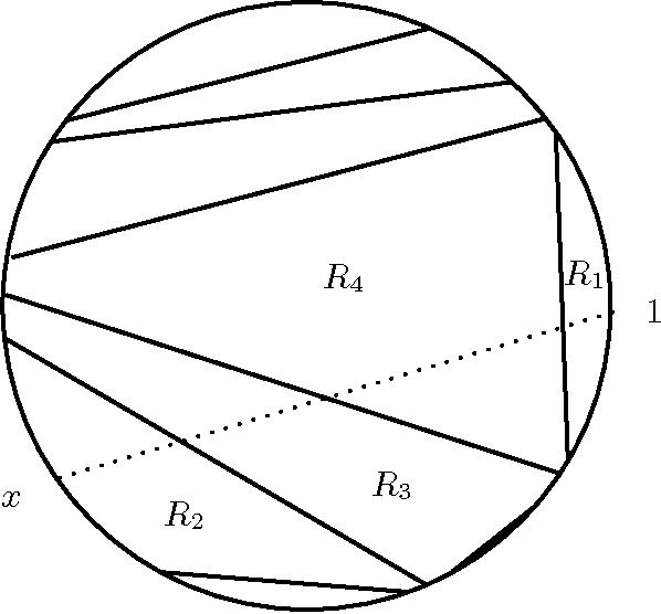 Random Recursive Triangulations Of The Disk Via Fragmentation Theory