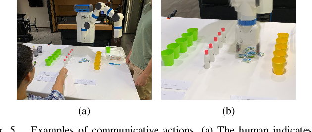 Figure 4 for Getting to Know One Another: Calibrating Intent, Capabilities and Trust for Human-Robot Collaboration