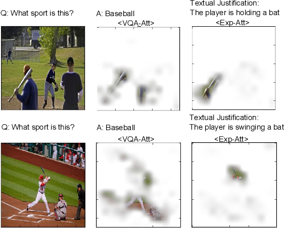 Figure 1 for Attentive Explanations: Justifying Decisions and Pointing to the Evidence (Extended Abstract)