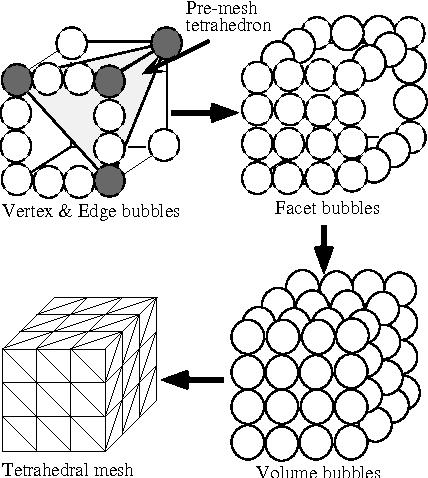 Concept Model Architecture