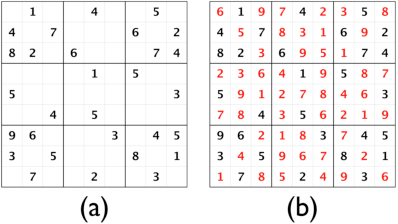 Figure 3 for Methods for Integrating Knowledge with the Three-Weight Optimization Algorithm for Hybrid Cognitive Processing