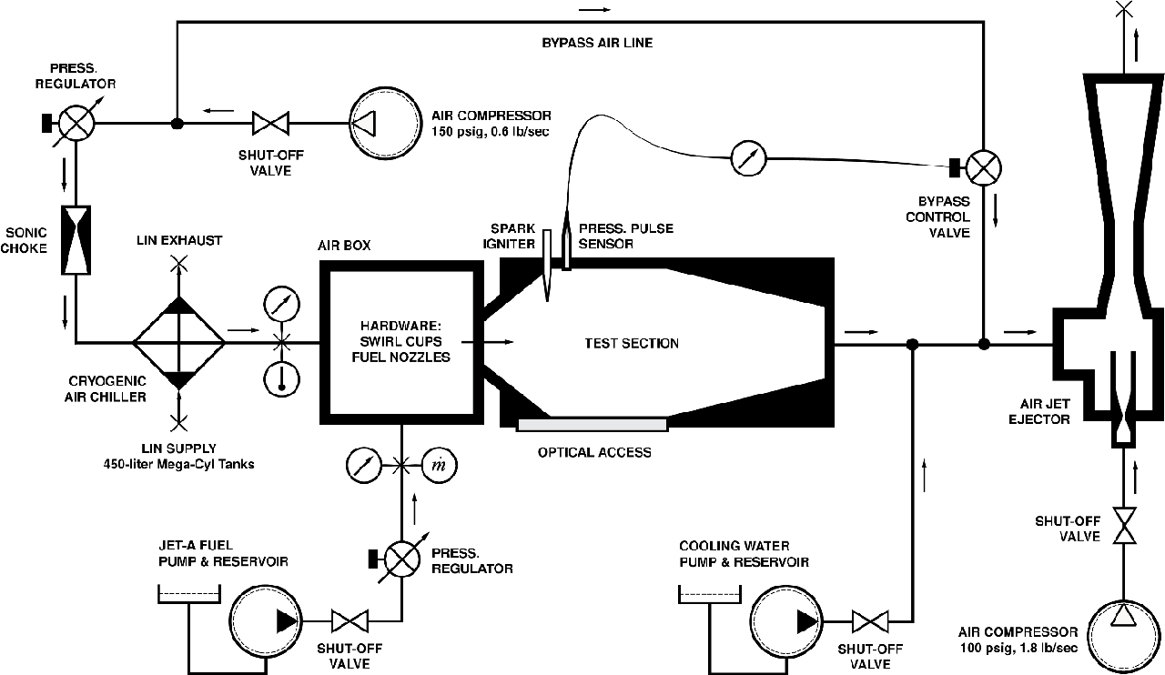 Bypass Well Pump Control Box