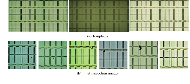 Figure 1 for Cognitive Visual Inspection Service for LCD Manufacturing Industry