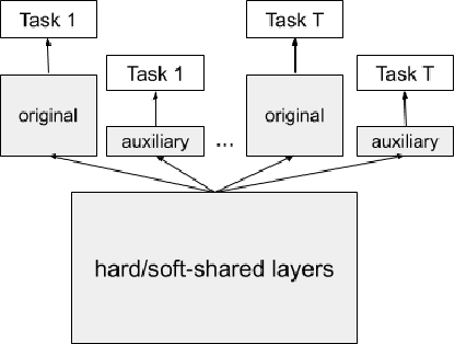 Figure 4 for Small Towers Make Big Differences