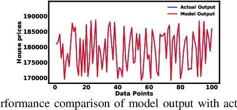 Figure 1 for A Bayesian Approach with Type-2 Student-tMembership Function for T-S Model Identification