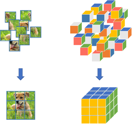 Figure 1 for Iterative Reorganization with Weak Spatial Constraints: Solving Arbitrary Jigsaw Puzzles for Unsupervised Representation Learning