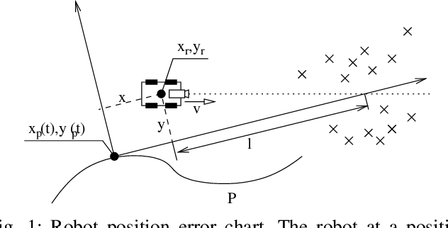 Figure 1 for Navigation without localisation: reliable teach and repeat based on the convergence theorem