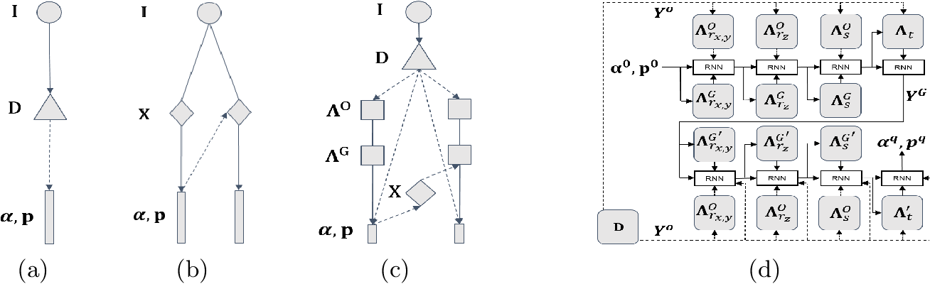 Figure 1 for Convolutional Point-set Representation: A Convolutional Bridge Between a Densely Annotated Image and 3D Face Alignment