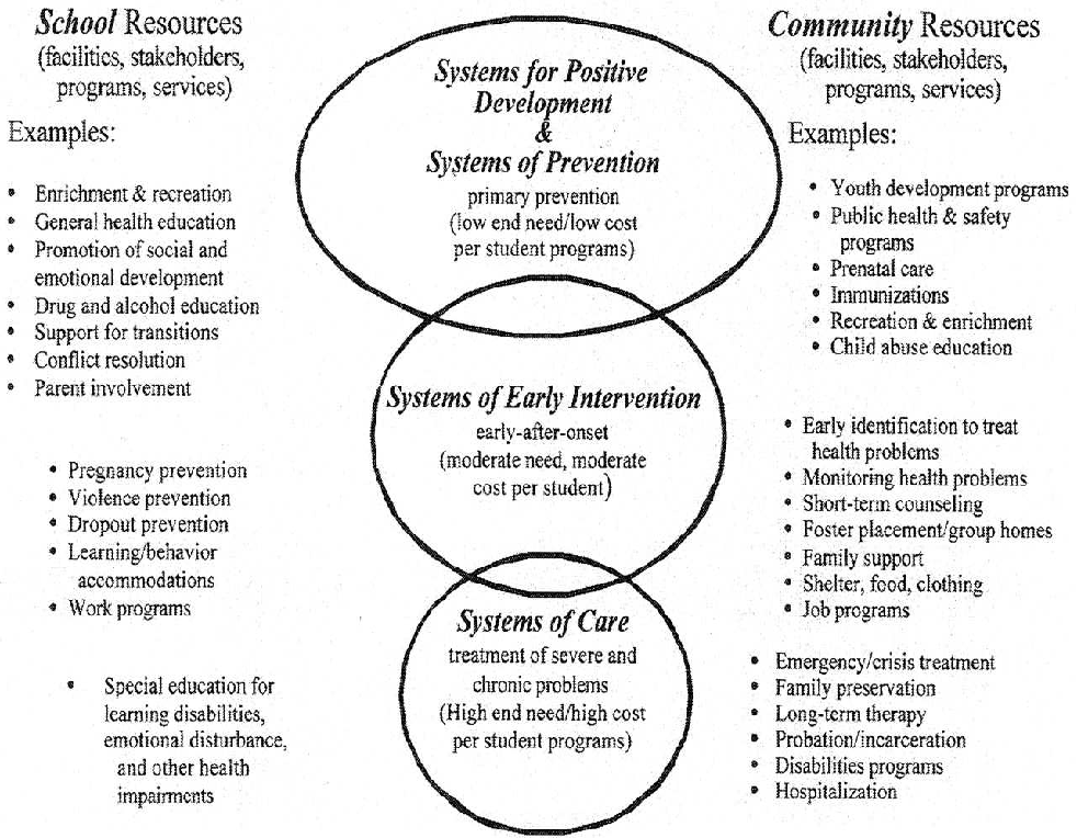 Figure 2 from A Case Study Exploration of Teachers' Perspectives on
