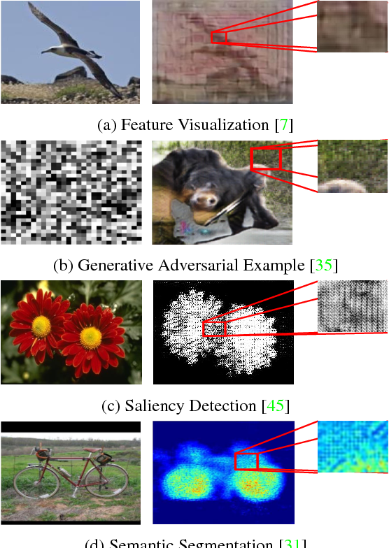 Figure 1 for Learning Uncertain Convolutional Features for Accurate Saliency Detection