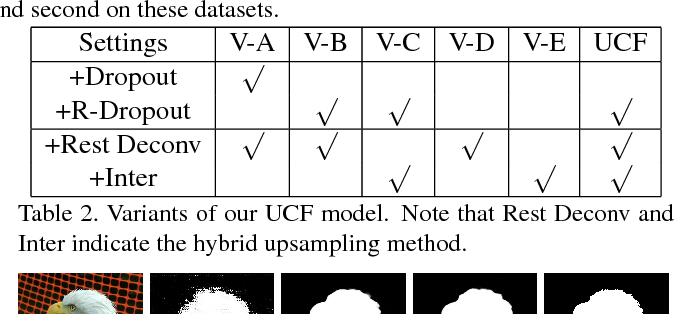 Figure 2 for Learning Uncertain Convolutional Features for Accurate Saliency Detection