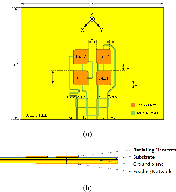 Figure 1 from Quadri-polarization diversity antenna with extended