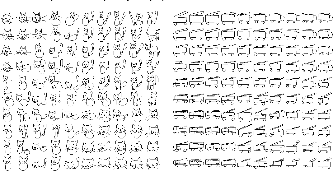 Figure 1 for A Neural Representation of Sketch Drawings