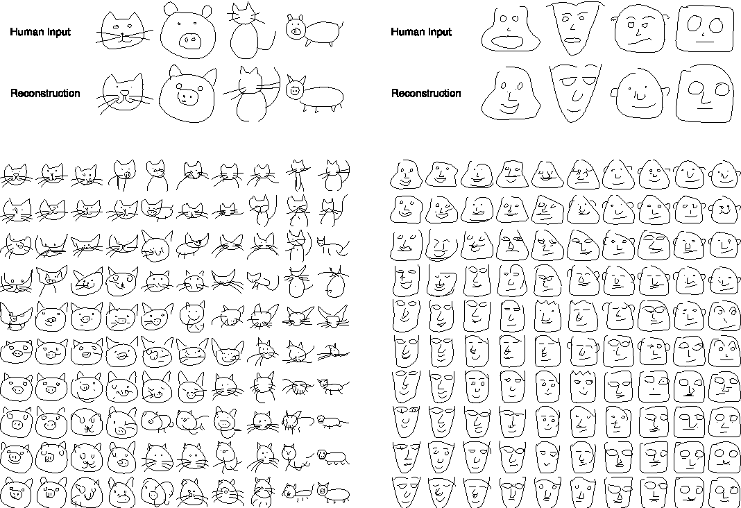 Figure 3 for A Neural Representation of Sketch Drawings