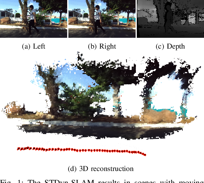 Figure 1 for The STDyn-SLAM: A stereo vision and semantic segmentation approach for SLAM in dynamic outdoor environments