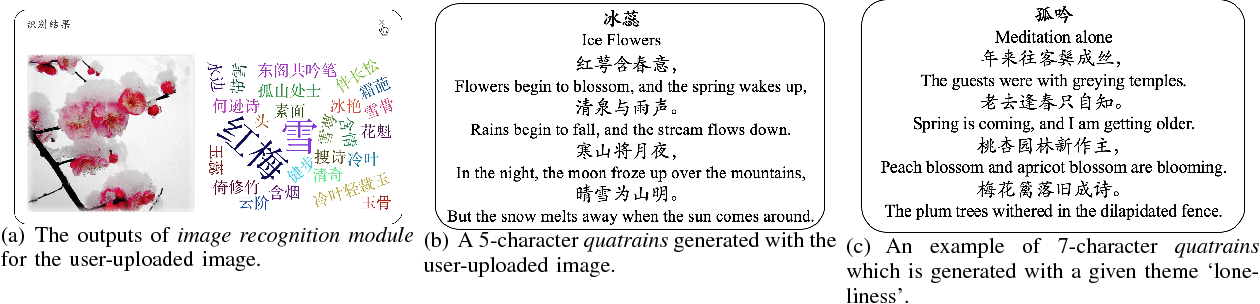 Figure 3 for A Multi-Modal Chinese Poetry Generation Model
