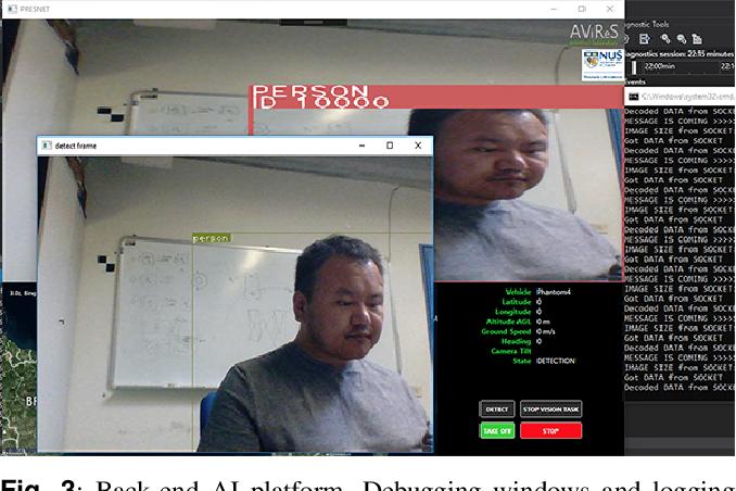 Figure 3 for An Efficient UAV-based Artificial Intelligence Framework for Real-Time Visual Tasks