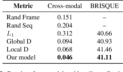 Figure 3 for Music-oriented Dance Video Synthesis with Pose Perceptual Loss
