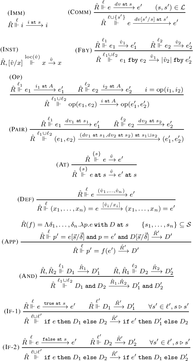 A type system for the automatic distribution of higher-order