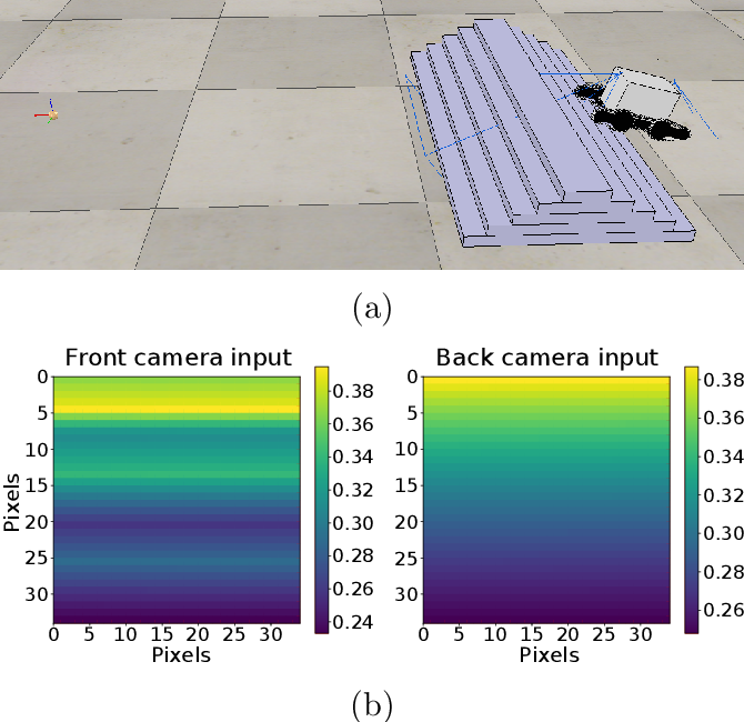 Figure 1 for Towards continuous control of flippers for a multi-terrain robot using deep reinforcement learning