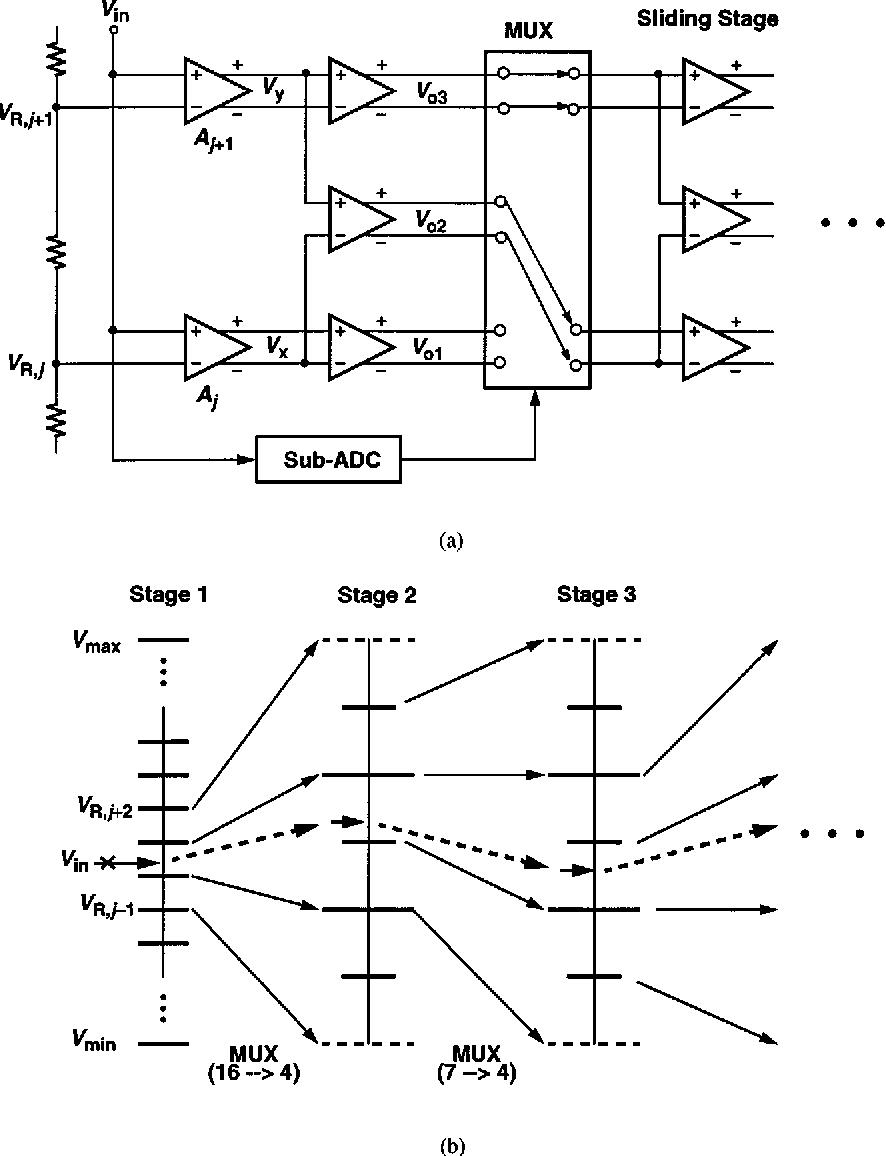 An 8 Bit 150 Mhz Cmos A D Converter Semantic Scholar Circuitdiagram Addaconvertercircuit Adconverter 16bitad Figure 2