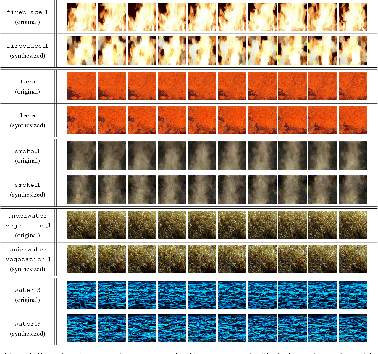 Figure 4 for Two-Stream Convolutional Networks for Dynamic Texture Synthesis