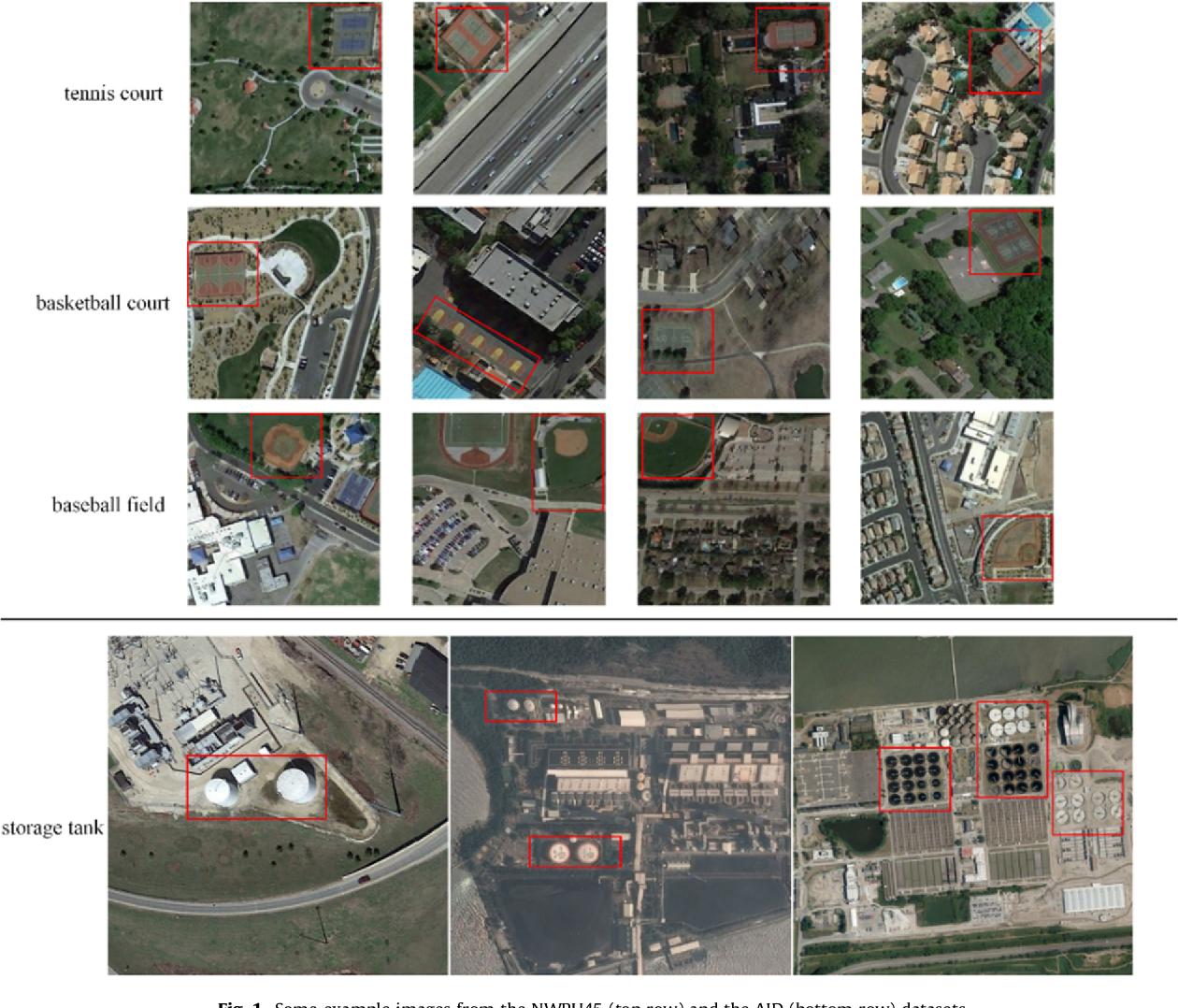 Figure 1 for PatternNet: A Benchmark Dataset for Performance Evaluation of Remote Sensing Image Retrieval