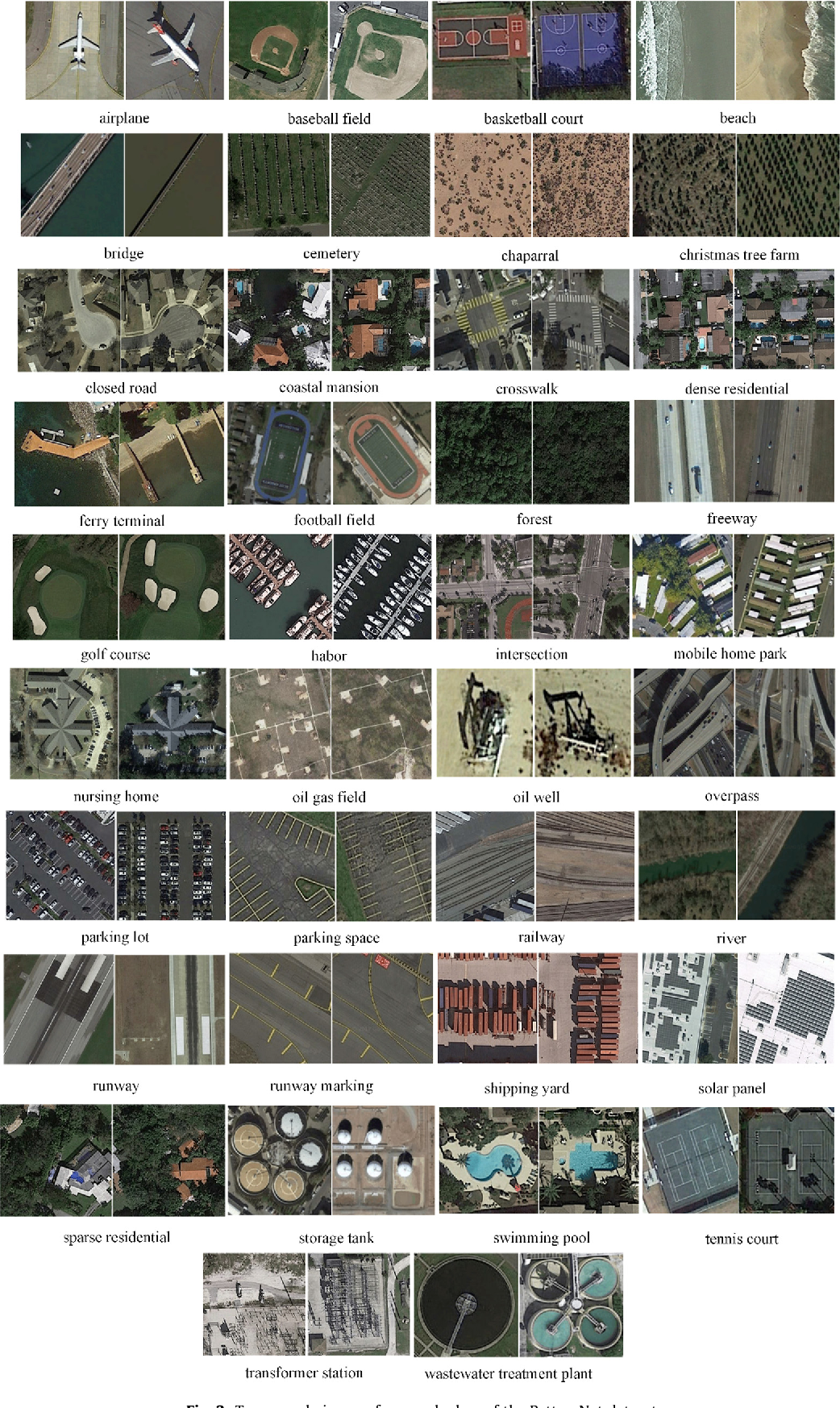 Figure 4 for PatternNet: A Benchmark Dataset for Performance Evaluation of Remote Sensing Image Retrieval