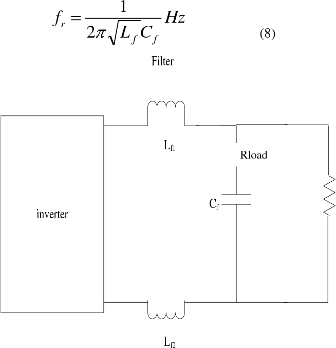 Figure 3 from Design analysis of low-pass passive filter in single