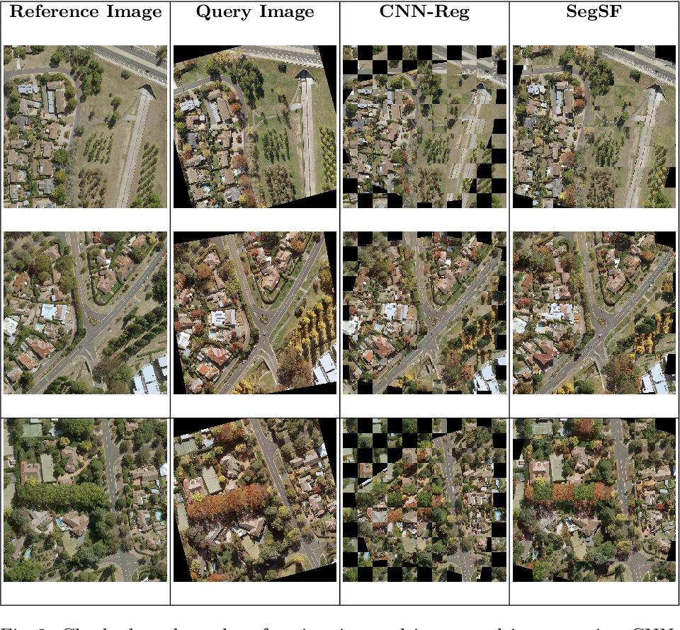 Figure 2 for Multi-Temporal Aerial Image Registration Using Semantic Features