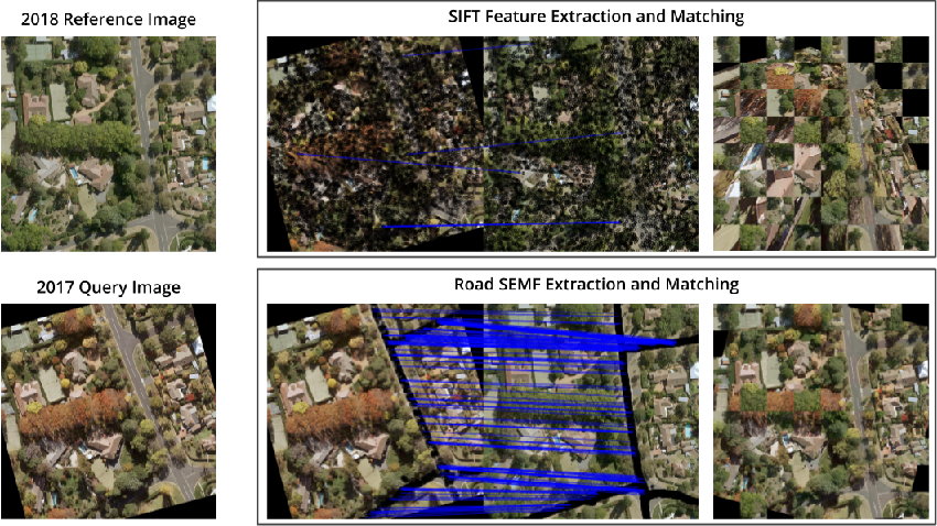 Figure 3 for Multi-Temporal Aerial Image Registration Using Semantic Features