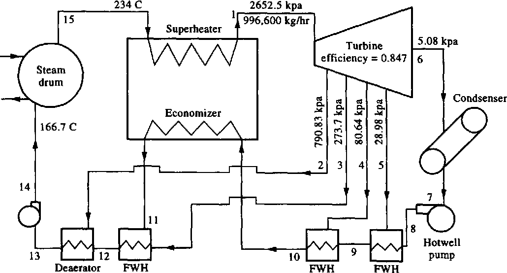Figure 1 from pii s0196 89049600235 x semantic scholar concise flow diagram of the indian point 1 nuclear power plant with ccuart Choice Image