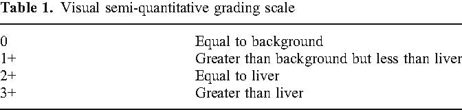 Table 1. Visual semi-quantitative grading scale