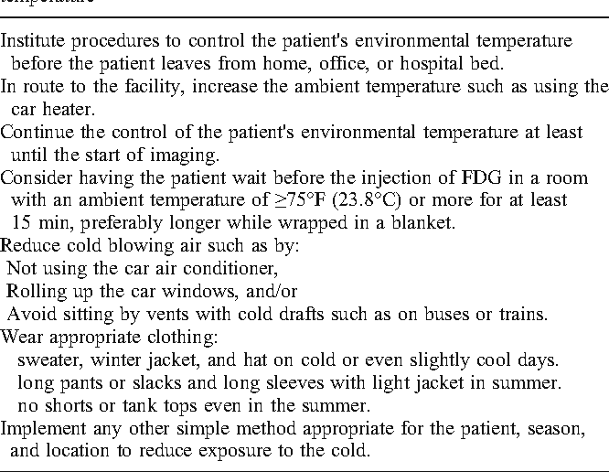 Table 3. Suggestions for controlling the patient's environmental temperature