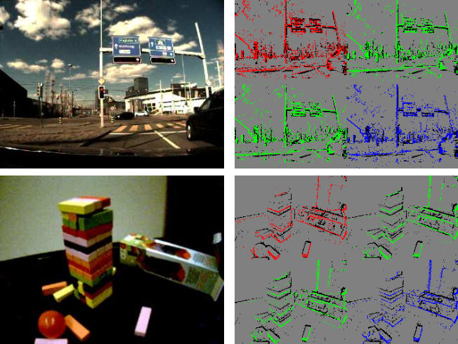 Figure 1 for CED: Color Event Camera Dataset