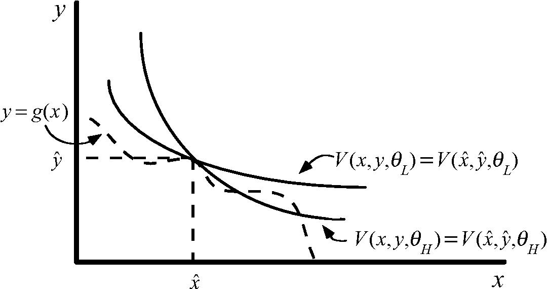 PDF] Robust Comparative Statics - Semantic Scholar