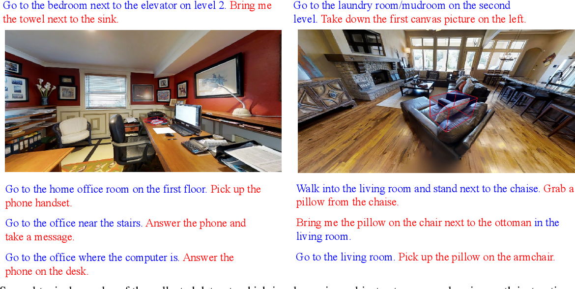 Figure 3 for RERERE: Remote Embodied Referring Expressions in Real indoor Environments
