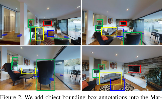 Figure 4 for RERERE: Remote Embodied Referring Expressions in Real indoor Environments