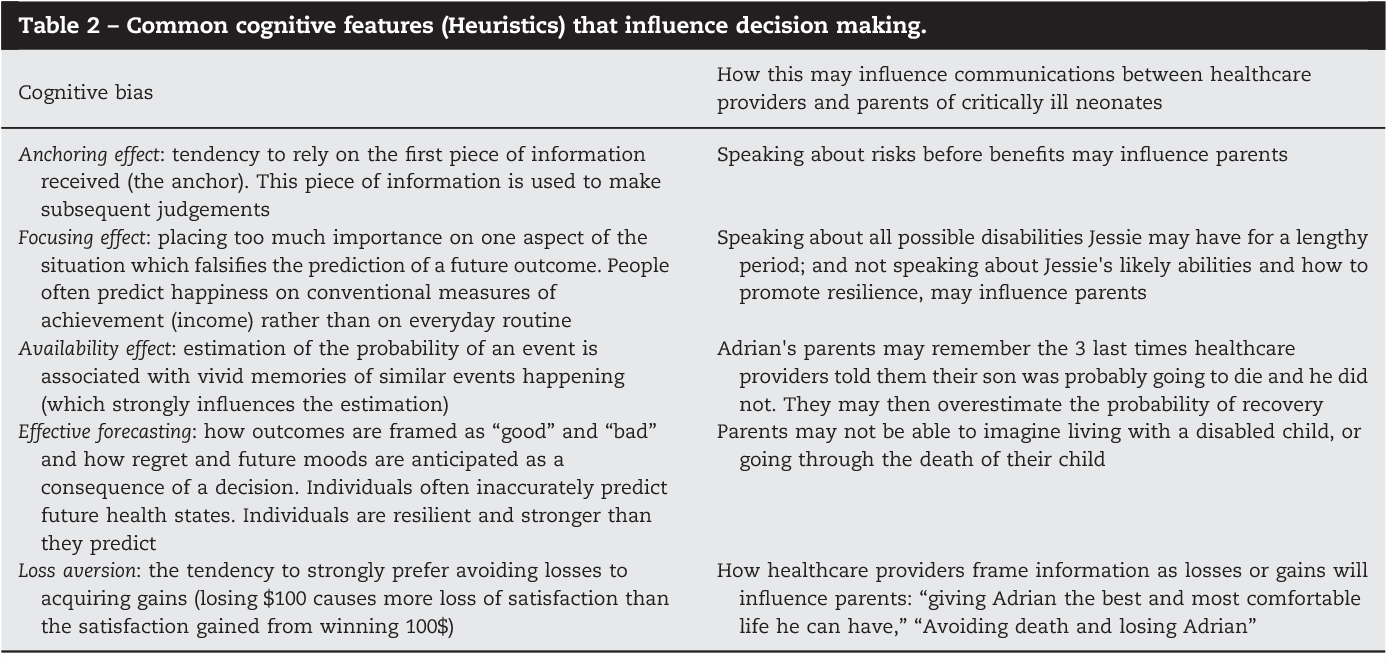 Table 2 – Common cognitive features (Heuristics) that influenc