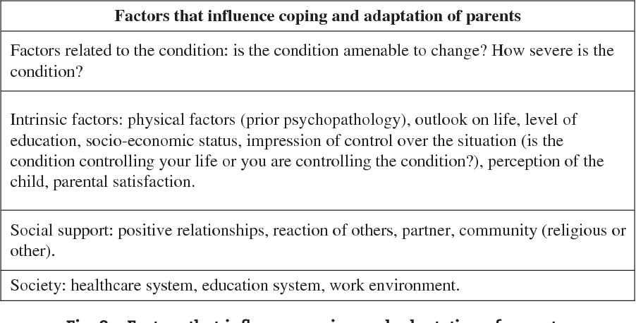 Fig. 2 – Factors that influence cop