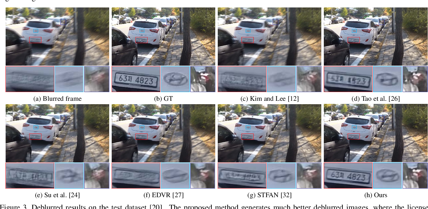 Figure 2 for Cascaded Deep Video Deblurring Using Temporal Sharpness Prior