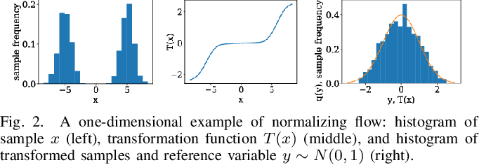 Figure 2 for NF-iSAM: Incremental Smoothing and Mapping via Normalizing Flows