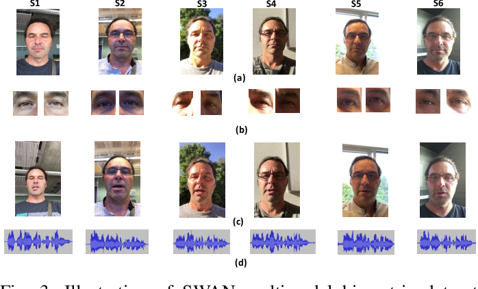 Figure 3 for Smartphone Multi-modal Biometric Authentication: Database and Evaluation