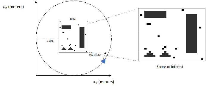 Figure 2 for Phase-Space Function Recovery for Moving Target Imaging in SAR by Convex Optimization
