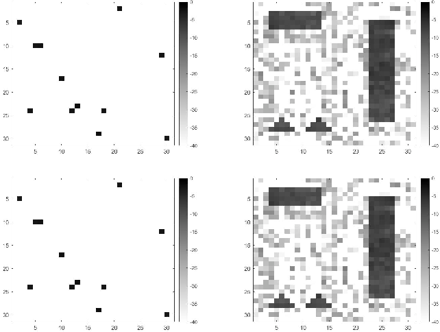 Figure 4 for Phase-Space Function Recovery for Moving Target Imaging in SAR by Convex Optimization