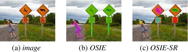 Figure 2 for Understanding and Visualizing Deep Visual Saliency Models
